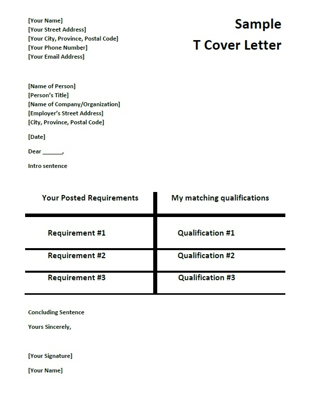 Branding Resumes Cover Letter-(Starting Price)